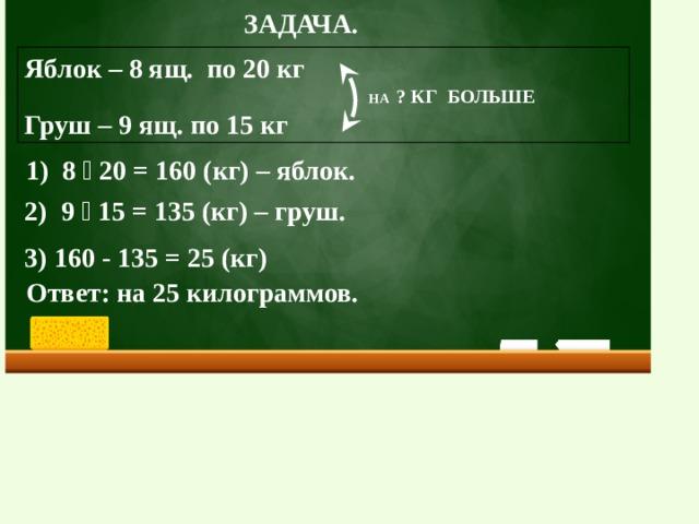 ЗАДАЧА.     Яблок – 8 ящ. по 20 кг  НА ? КГ БОЛЬШЕ Груш – 9 ящ. по 15 кг 1) 8 ⸱ 20 = 160 (кг) – яблок. 2) 9 ⸱ 15 = 135 (кг) – груш. 3) 160 - 135 = 25 (кг) Ответ: на 25 килограммов.