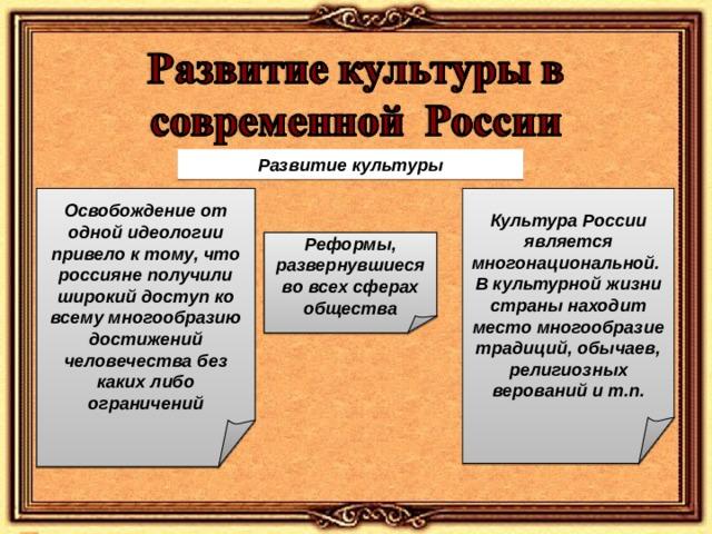 Развитие культуры Культура России является многонациональной. В культурной жизни страны находит место многообразие традиций, обычаев, религиозных верований и т.п. Освобождение от одной идеологии привело к тому, что россияне получили широкий доступ ко всему многообразию достижений человечества без каких либо ограничений Реформы, развернувшиеся во всех сферах общества