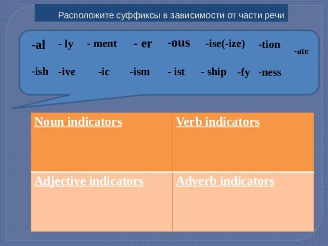Расположите суффиксы в зависимости от части речи  -ous - er -al - ment -ise(-ize) - ly -tion -ate -ish -ive -ic -ism - ist - ship -fy -ness Noun indicators Adjective indicators Verb indicators Adverb indicators