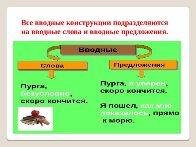 Все вводные конструкции подразделяются на вводные слова и вводные предложения.