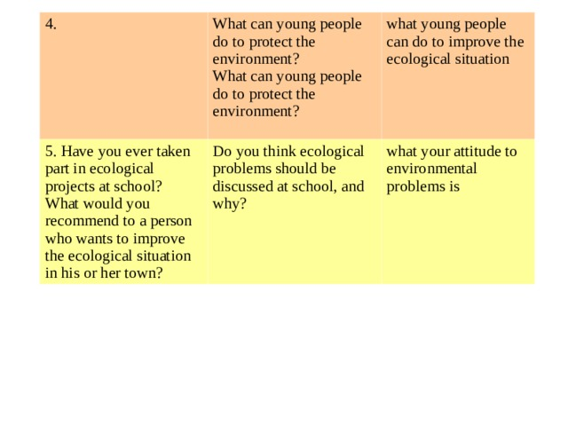 4. What can young people do to protect the environment? 5. Have you ever taken part in ecological projects at school? What can young people do to protect the environment? What would you recommend to a person who wants to improve the ecological situation in his or her town? Do you think ecological problems should be discussed at school, and why? what young people can do to improve the ecological situation what your attitude to environmental problems is