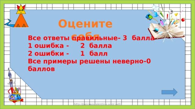 Оцените себя Все ответы правильные- 3 балла 1 ошибка - 2 балла 2 ошибки - 1 балл Все примеры решены неверно-0 баллов http://panowavalentina.ucoz.net/