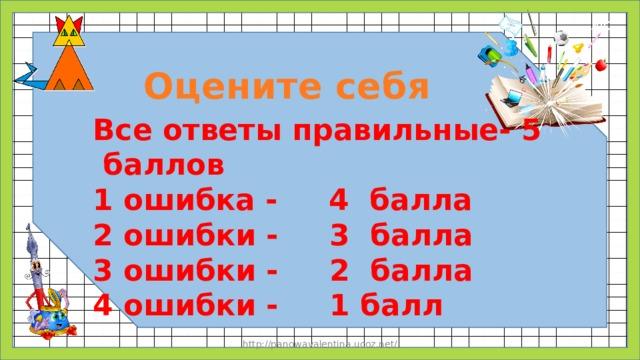 Оцените себя Все ответы правильные- 5 баллов 1 ошибка - 4 балла 2 ошибки - 3 балла 3 ошибки - 2 балла 4 ошибки - 1 балл http://panowavalentina.ucoz.net/