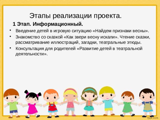 Этапы реализации проекта.  1 Этап. Информационный.