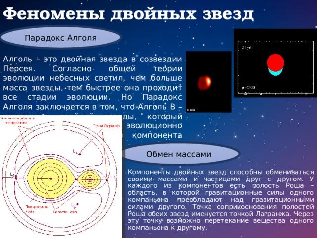 Феномены двойных звезд Парадокс Алголя Алголь – это двойная звезда в созвездии Персея. Согласно общей теории эволюции небесных светил, чем больше масса звезды, тем быстрее она проходит все стадии эволюции. Но Парадокс Алголя заключается в том, что Алголь В – компонент двойной звезды, который обладает меньшей массой, эволюционно старше более массивного компонента этой системы – Алголь А. Обмен массами Компоненты двойных звезд способны обмениваться своими массами и частицами друг с другом. У каждого из компонентов есть полость Роша – область, в которой гравитационные силы одного компаньона преобладают над гравитационными силами другого. Точка соприкосновения полостей Роша обеих звезд именуется точкой Лагранжа. Через эту точку возможно перетекание вещества одного компаньона к другому.