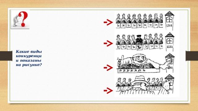Какие виды конкуренции показаны на рисунке? Монопсония(греч.μόνος— один,ὀψωνία— покупка)— ситуация нарынке, когда имеется только одинпокупательи множествопродавцов. Диктат (монополия) покупателя на рынке (его способность влиять на цену)