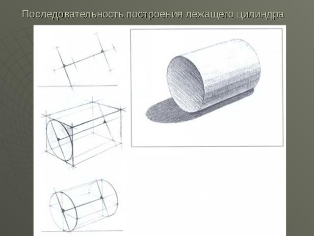 Последовательность построения лежащего цилиндра Цилиндр в горизонтальном положении можно строить на основе прямоугольной призмы