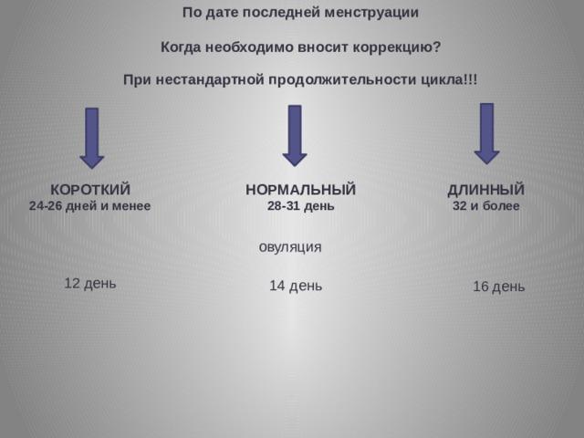 По дате последней менструации Когда необходимо вносит коррекцию? При нестандартной продолжительности цикла!!! НОРМАЛЬНЫЙ КОРОТКИЙ ДЛИННЫЙ 28-31 день 24-26 дней и менее 32 и более овуляция 12 день 14 день 16 день