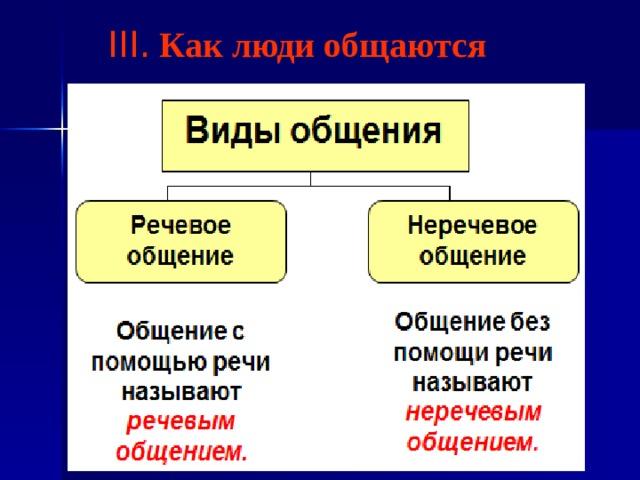 III .  Как люди общаются