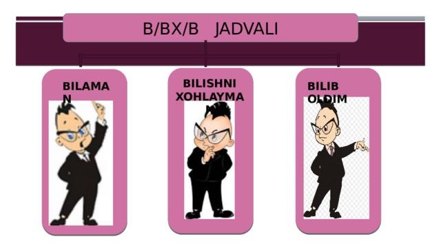 B/BX/B JADVALI BILISHNI XOHLAYMAN BILAMAN BILIB OLDIM