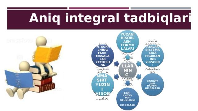 Aniq integral tadbiqlari YUZANI HISOBLASH FORMULALARI QUTB KOORDINATALAR SISTEMASIDA FIGURANING YUZASINI HISOBLASH ANIQ INTEGRALNING FIZIK MASALALAR YECHISHGA TADBIQI AN IQ INTEGRALLARNING TATBIQLARI FAZOVIY JISM HAJMINI HISOBLASH AYLANMA SIRT YUZINI HISOBLASH EGRI CHIZIQ YOYI UZUNLIGINI HISOBLASH