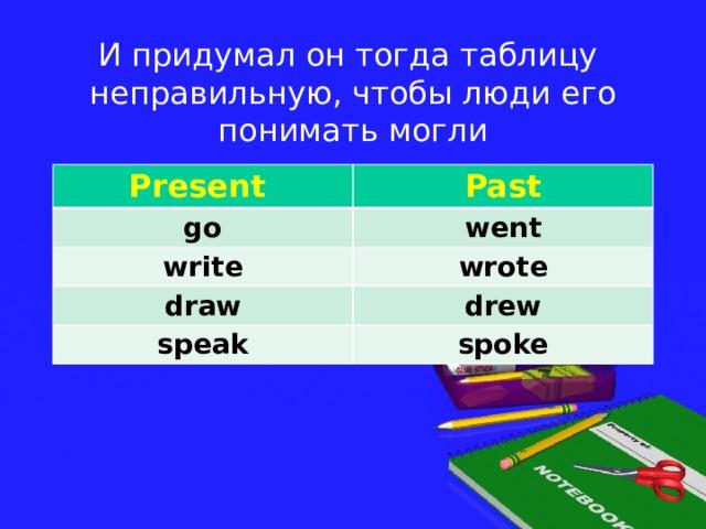 И придумал он тогда таблицу неправильную, чтобы люди его понимать могли Present Past go went write wrote draw drew speak spoke
