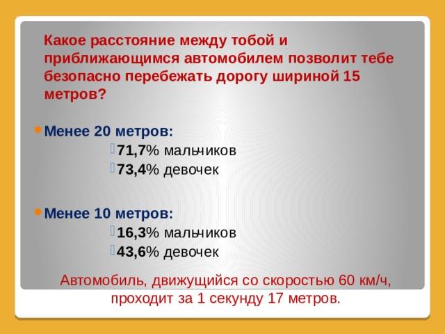 Какое расстояние между тобой и приближающимся автомобилем позволит тебе безопасно перебежать дорогу шириной 15 метров? Менее 20 метров: 71,7 % мальчиков 73,4 % девочек 71,7 % мальчиков 73,4 % девочек 71,7 % мальчиков 73,4 % девочек 71,7 % мальчиков 73,4 % девочек 71,7 % мальчиков 73,4 % девочек 71,7 % мальчиков 73,4 % девочек 71,7 % мальчиков 73,4 % девочек 71,7 % мальчиков 73,4 % девочек 71,7 % мальчиков 73,4 % девочек Менее 10 метров: 16,3 % мальчиков 43,6 % девочек 16,3 % мальчиков 43,6 % девочек 16,3 % мальчиков 43,6 % девочек 16,3 % мальчиков 43,6 % девочек 16,3 % мальчиков 43,6 % девочек 16,3 % мальчиков 43,6 % девочек 16,3 % мальчиков 43,6 % девочек 16,3 % мальчиков 43,6 % девочек 16,3 % мальчиков 43,6 % девочек Автомобиль, движущийся со скоростью 60 км/ч, проходит за 1 секунду 17 метров.
