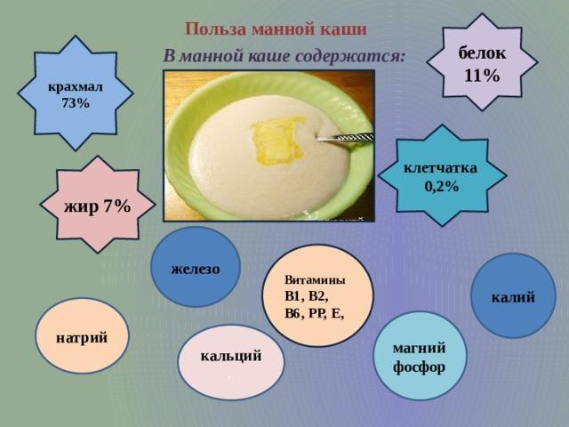 Польза манной каши белок 11% крахмал 73% В манной каше содержатся: клетчатка 0,2% жир 7% железо Витамины В1, В2, В6, РР, Е, калий натрий магнийфосфор кальций ,