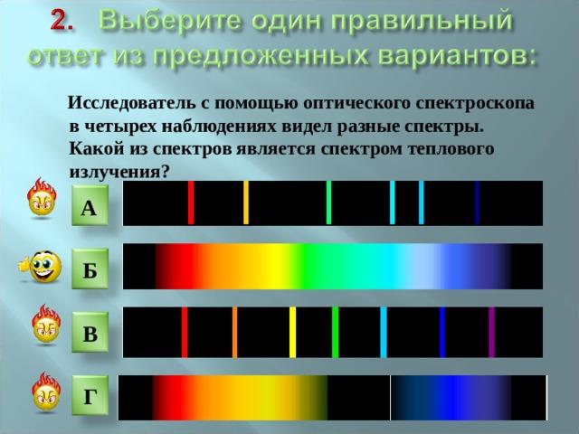 Исследователь с помощью оптического спектроскопа в четырех наблюдениях видел разные спектры. Какой из спектров является спектром теплового излучения? А Б В Г