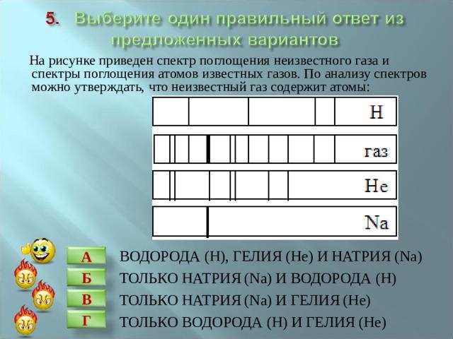 На рисунке приведен спектр поглощения неизвестного газа и спектры поглощения атомов известных газов. По анализу спектров можно утверждать, что неизвестный газ содержит атомы:  ВОДОРОДА (Н), ГЕЛИЯ (Не) И НАТРИЯ (Nа)  ТОЛЬКО НАТРИЯ (Nа) И ВОДОРОДА (Н)  ТОЛЬКО НАТРИЯ (Nа) И ГЕЛИЯ (Не)  ТОЛЬКО ВОДОРОДА (Н) И ГЕЛИЯ (Не) А Б В Г