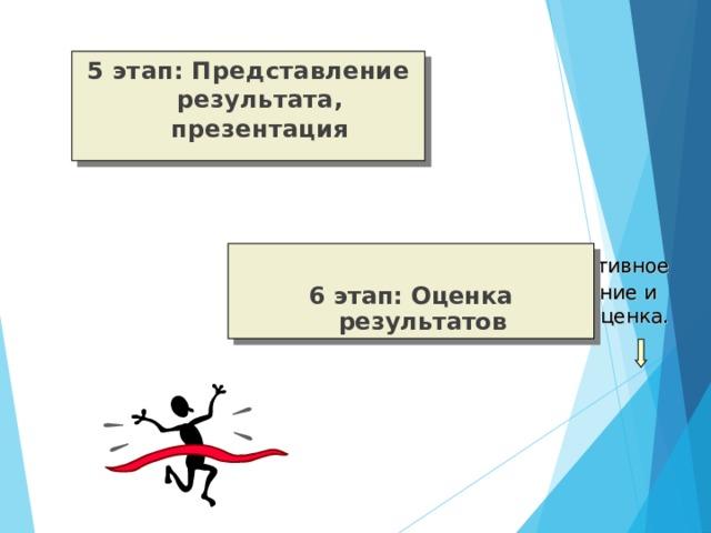 Коллективное обсуждение и самооценка. 5 этап: Представление результата, презентация   6 этап: Оценка результатов