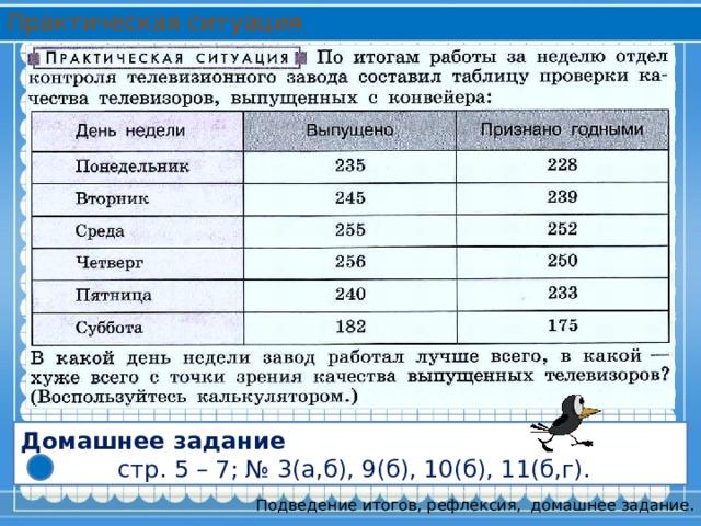 Практическая ситуация Домашнее задание   стр. 5 – 7; № 3(а,б), 9(б), 10(б), 11(б,г). Подведение итогов, рефлексия, домашнее задание.
