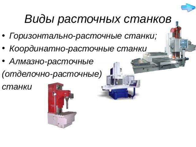 Виды расточных станков  Горизонтально-расточные станки; Координатно-расточные станки Алмазно-расточные (отделочно-расточные) станки