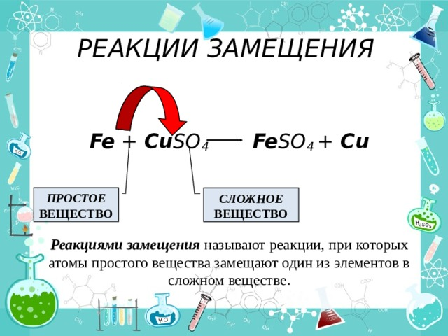 РЕАКЦИИ ЗАМЕЩЕНИЯ Fe + Cu SO 4 Fe SO 4 + Cu ПРОСТОЕ ВЕЩЕСТВО СЛОЖНОЕ ВЕЩЕСТВО Реакциями замещения называют реакции, при которых атомы простого вещества замещают один из элементов в сложном веществе.