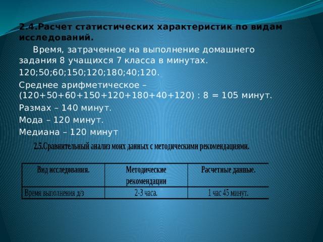 2.4.Расчет статистических характеристик по видам исследований.  Время, затраченное на выполнение домашнего задания 8 учащихся 7 класса в минутах. 120;50;60;150;120;180;40;120. Среднее арифметическое –(120+50+60+150+120+180+40+120) : 8 = 105 минут. Размах – 140 минут. Мода – 120 минут. Медиана – 120 минут