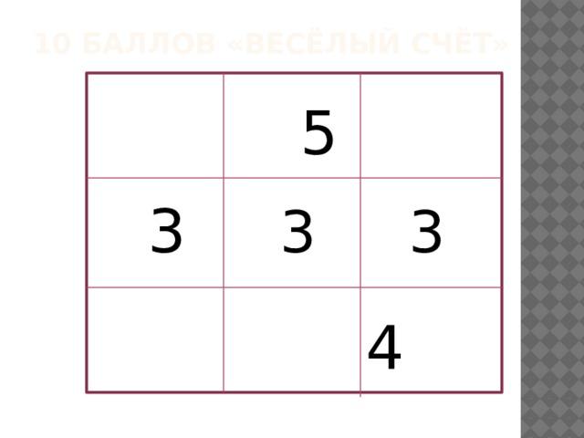10 баллов «Весёлый счёт»  5   3  3 3   4