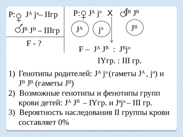 Р: J А j о  Х  J В J В  J А j о – IIгр Р:   J В J А j o J В J В  – IIIгр F - ? F – J А J В : J В j o  IYгр. : III гр. Генотипы родителей: J А j о (гаметы J А , j о ) и  J В J В (гаметы J В ) 2) Возможные генотипы и фенотипы групп крови детей: J А J В – IYгр. и J в j o – III гр. 3) Вероятность наследования II группы крови составляет 0%