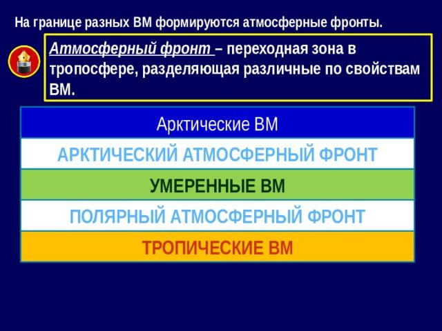 На границе разных ВМ формируются атмосферные фронты. Атмосферный фронт – переходная зона в тропосфере, разделяющая различные по свойствам ВМ. Арктические ВМ Арктический атмосферный фронт Умеренные ВМ Полярный атмосферный фронт Тропические ВМ