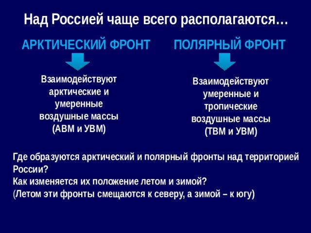 Над Россией чаще всего располагаются… Арктический фронт Полярный фронт Взаимодействуют арктические и умеренные воздушные массы (АВМ и УВМ) Взаимодействуют умеренные и тропические воздушные массы (ТВМ и УВМ) Где образуются арктический и полярный фронты над территорией России? Как изменяется их положение летом и зимой? ( Летом эти фронты смещаются к северу, а зимой – к югу)