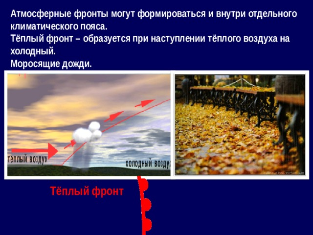 Атмосферные фронты могут формироваться и внутри отдельного климатического пояса. Тёплый фронт – образуется при наступлении тёплого воздуха на холодный. Моросящие дожди. Тёплый фронт