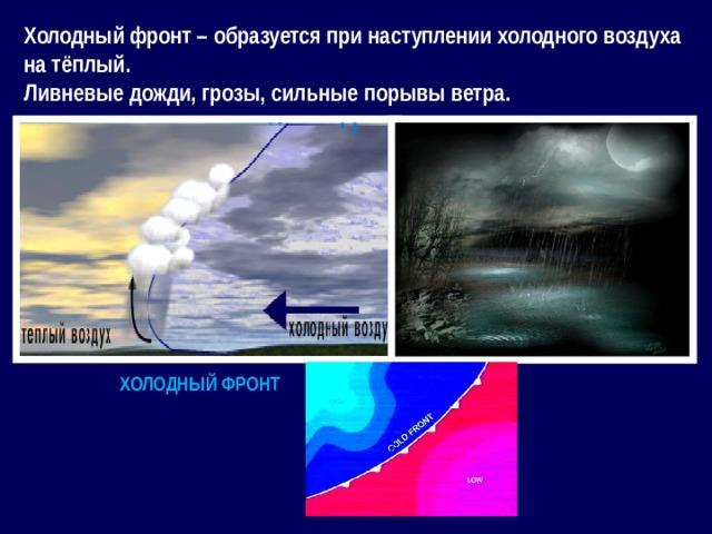 Холодный фронт – образуется при наступлении холодного воздуха на тёплый. Ливневые дожди, грозы, сильные порывы ветра. Холодный фронт