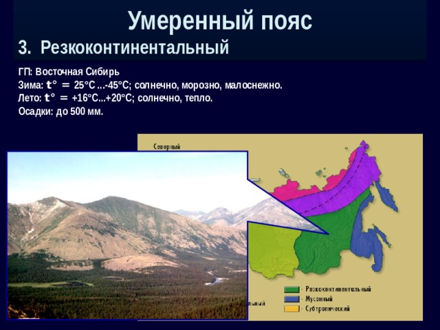 Умеренный пояс 3. Резкоконтинентальный ГП: Восточная Сибирь Зима: t° = 25°С ...-45°С; солнечно, морозно, малоснежно. Лето: t° = +16°С...+20°С; солнечно, тепло. Осадки: до 500 мм.