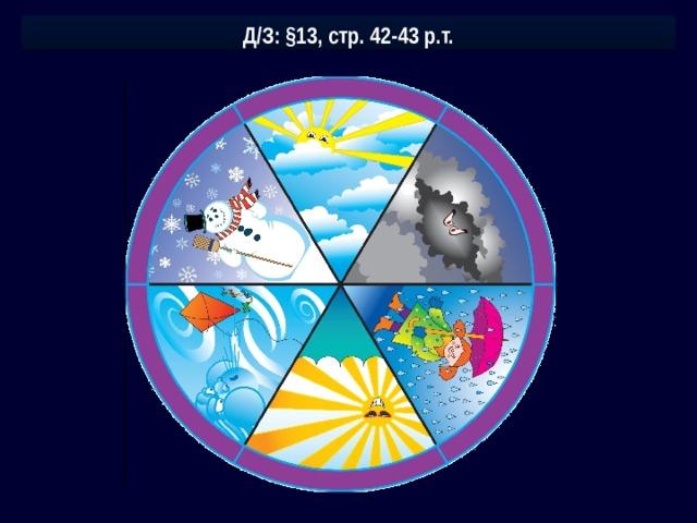 Д/З: §13, стр. 42-43 р.т.