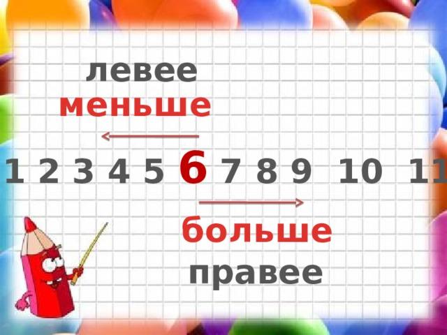 левее меньше 1 2 3 4 5 6 7 8 9 10 11 больше правее
