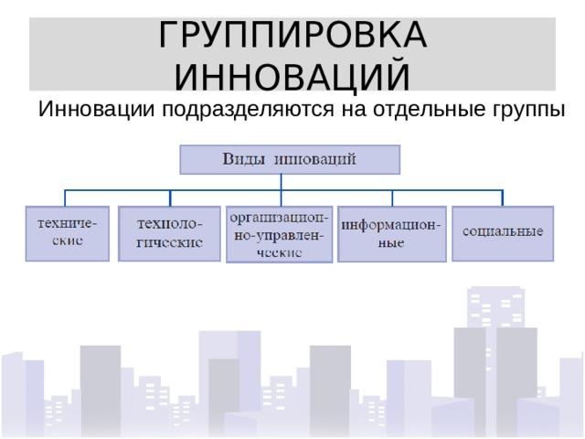 ГРУППИРОВКА ИННОВАЦИЙ Инновации подразделяются на отдельные группы