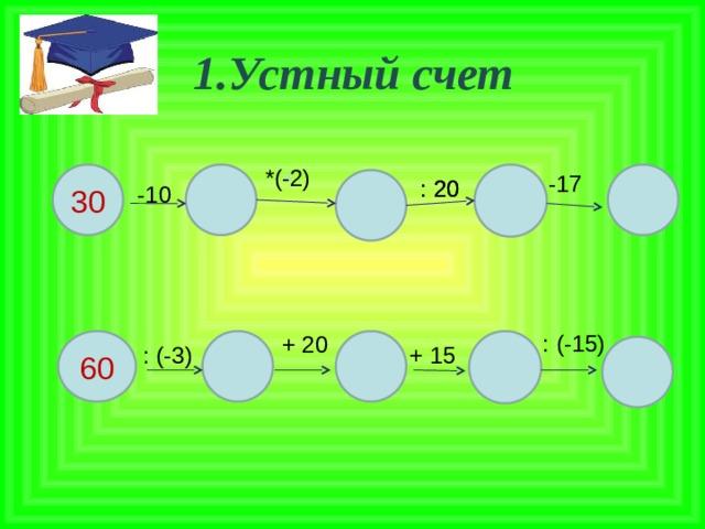 1.Устный счет *(-2) -17 30 : 20 : 20 -10 : (-15) + 20 60 : (-3) + 15