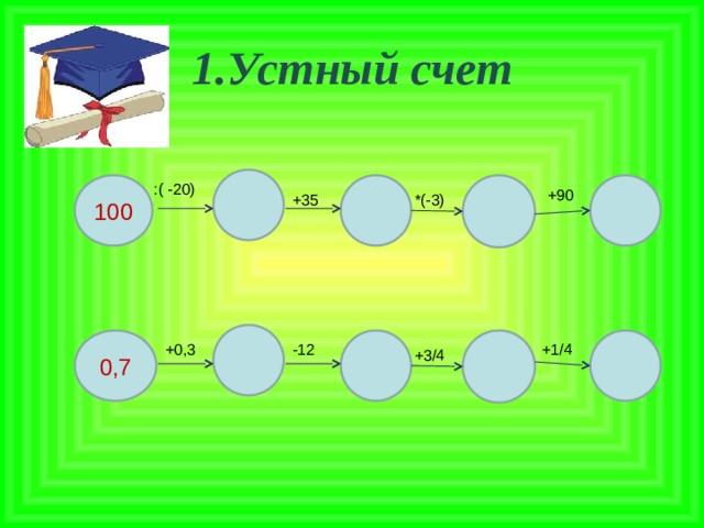 1.Устный счет 100 :( -20) +90 *(-3) +35 0,7 +0,3 -12 +1/4 +3/4