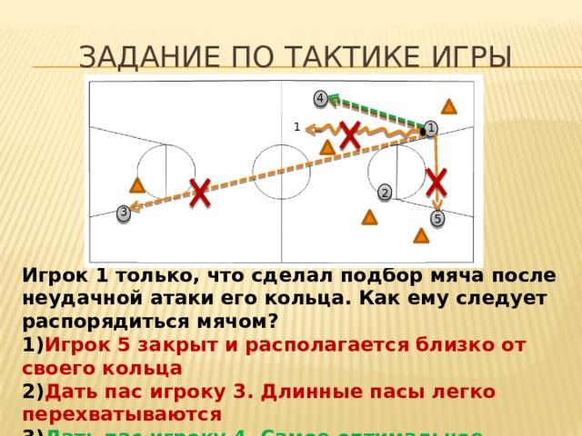 Задание по тактике игры 4 1 1 2 3 5 Игрок 1 только, что сделал подбор мяча после неудачной атаки его кольца. Как ему следует распорядиться мячом? 1) Игрок 5 закрыт и располагается близко от своего кольца 2) Дать пас игроку 3. Длинные пасы легко перехватываются 3) Дать пас игроку 4. Самое оптимальное. 4) Самому начать ведение мяча в направлении 1. В итоге получится 5 на 5.