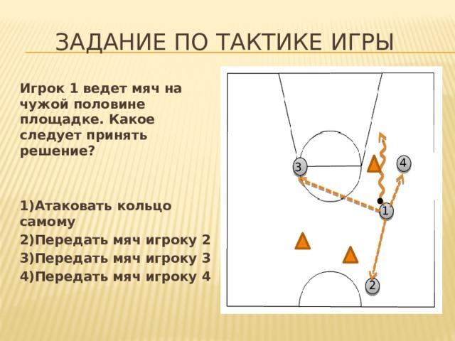 Задание по тактике игры Игрок 1 ведет мяч на чужой половине площадке. Какое следует принять решение?   1)Атаковать кольцо самому 2)Передать мяч игроку 2 3)Передать мяч игроку 3 4)Передать мяч игроку 4  4 3 1 2