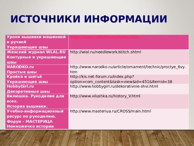 ИСТОЧНИКИ ИНФОРМАЦИИ Уроки вышивки машинной и ручной Украшающие швы http://www.vihivka.ru/index.htm Женский журнал WLAL.RU Контурные и украшающие швы  http :// wlal . ru / needlework / stitch . shtml NARODKO.ru Простые швы http :// www . narodko . ru / article / ornament / technic / proctye _6 vy . htm Кройка и шитьё Украшающие швы http://kis.net-forum.ru/index.php?option=com_content&task=view&id=451&Itemid=38 HobbyGirl . ru Декоративные швы http://www.hobbygirl.ru/dekorativnie-shvi.html Вилюшка. Рукоделие для всех. История вышивки. http://www.vilushka.ru/history_V.html Учебно-информационный ресурс по рукоделию. Форум - МАСТЕРИЦА Немножечко истории http://www.masteriua.ru/CROSS/main.html