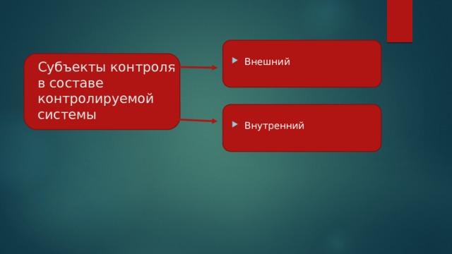 Субъекты контроля  в составе контролируемой системы