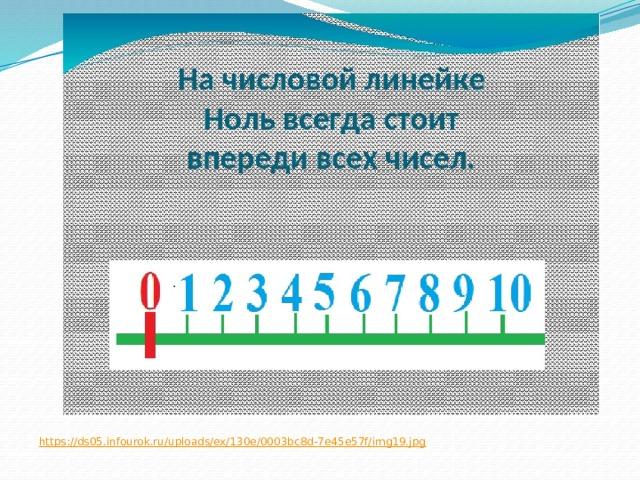 https :// ds05.infourok.ru/uploads/ex/130e/0003bc8d-7e45e57f/img19.jpg