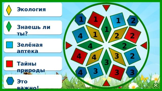 Экология 1 1 2 1 Знаешь ли ты? 1 1 4 2 2 4 2 Зелёная аптека 4 2 3 4 3 Тайны природы 3 3 3 4 Это важно!