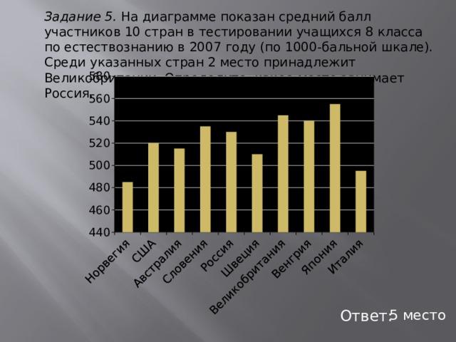 Задание 5. На диаграмме показан средний балл участников 10 стран в тестировании учащихся 8 класса по естествознанию в 2007 году (по 1000-бальной шкале). Среди указанных стран 2 место принадлежит Великобритании. Определите, какое место занимает Россия. Ответ: 5 место