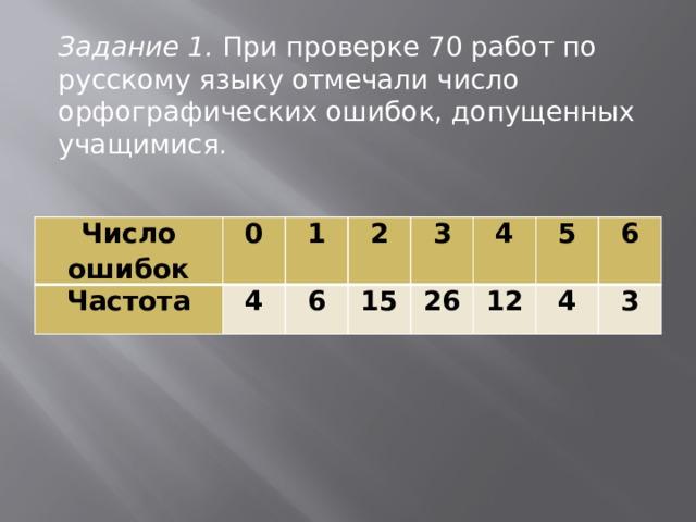 Задание 1. При проверке 70 работ по русскому языку отмечали число орфографических ошибок, допущенных учащимися. Число ошибок 0 Частота 4 1 2 6 15 3 26 4 12 5 6 4 3