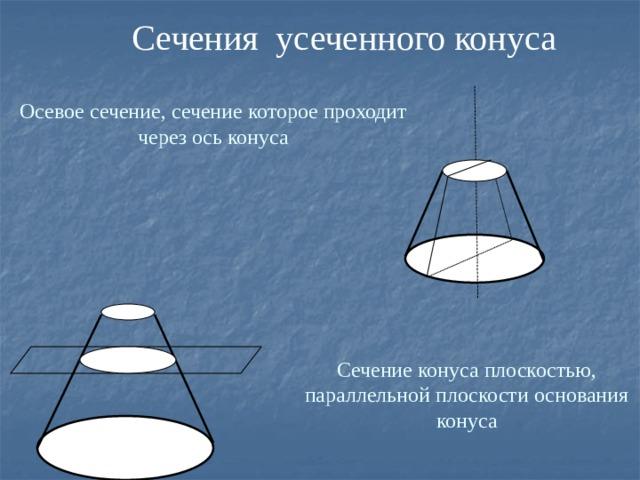 Сечения усеченного конуса Осевое сечение, сечение которое проходит через ось конуса Сечение конуса плоскостью, параллельной плоскости основания конуса