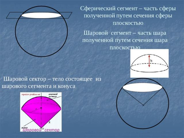 Сферический сегмент – часть сферы полученной путем сечения сферы плоскостью О Шаровой сегмент – часть шара полученной путем сечения шара плоскостью  Шаровой сектор – тело состоящее из шарового сегмента и конуса О