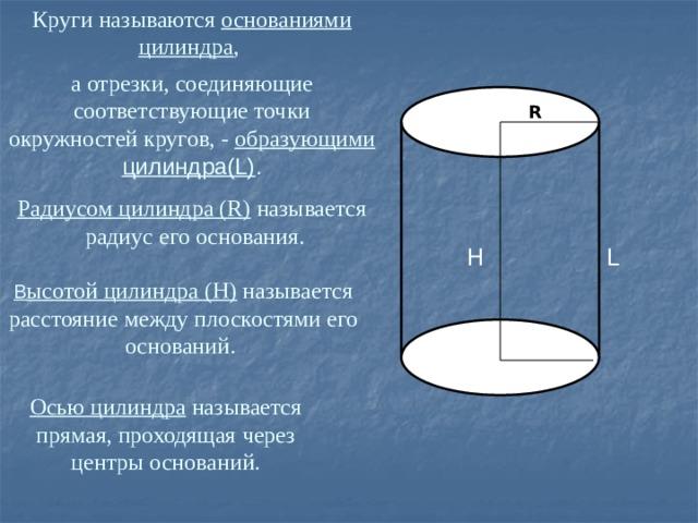 Круги называются основаниями цилиндра ,   а отрезки, соединяющие соответствующие точки окружностей кругов, - образующими цилиндра(L) .  R Радиусом цилиндра (R) называется радиус его основания. H L В ысотой цилиндра (H) называется расстояние между плоскостями его оснований. Осью цилиндра называется прямая, проходящая через центры оснований.
