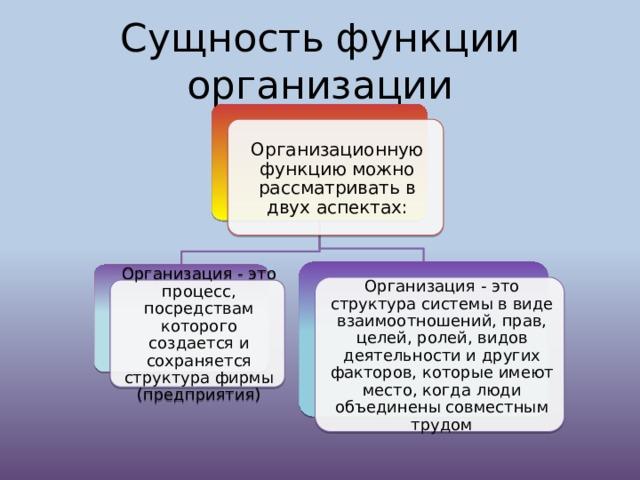 Сущность функции организации Организационную функцию можно рассматривать в двух аспектах: Организация - это структура системы в виде взаимоотношений, прав, целей, ролей, видов деятельности и других факторов, которые имеют место, когда люди объединены совместным трудом Организация - это процесс, посредствам которого создается и сохраняется структура фирмы (предприятия)