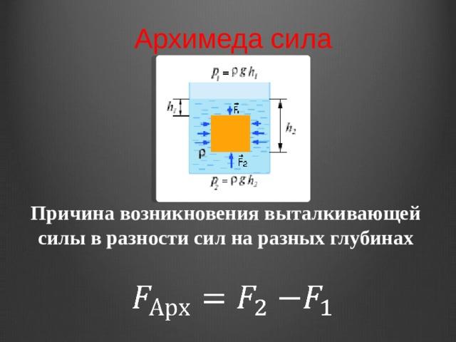 Архимеда сила Причина возникновения выталкивающей силы в разности сил на разных глубинах